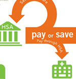 HSA Infographic_sm