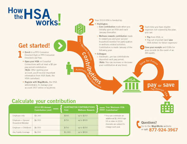 Huntington-Bank-HSA-Infographic_lrg